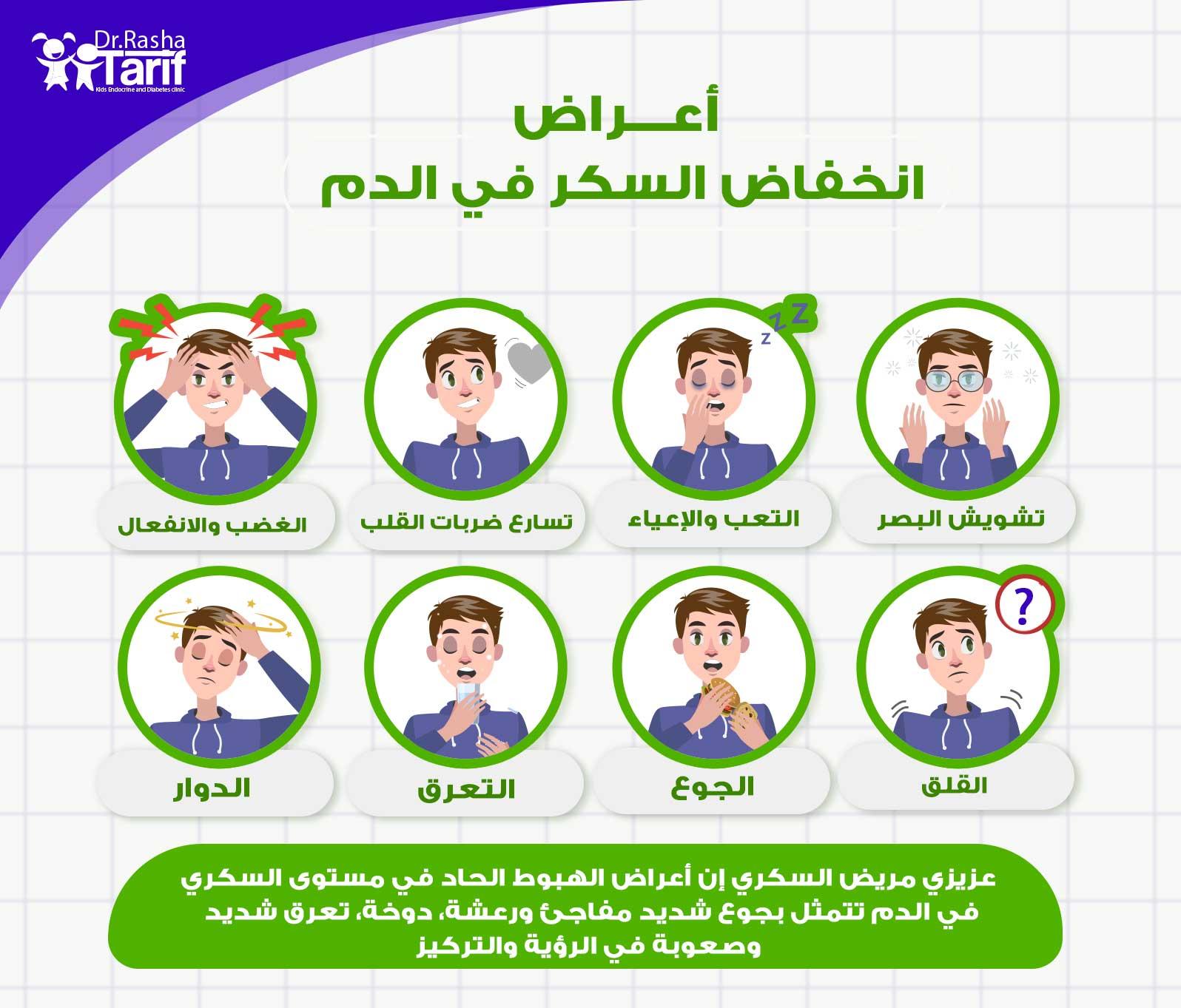أعراض انخفاض السكر