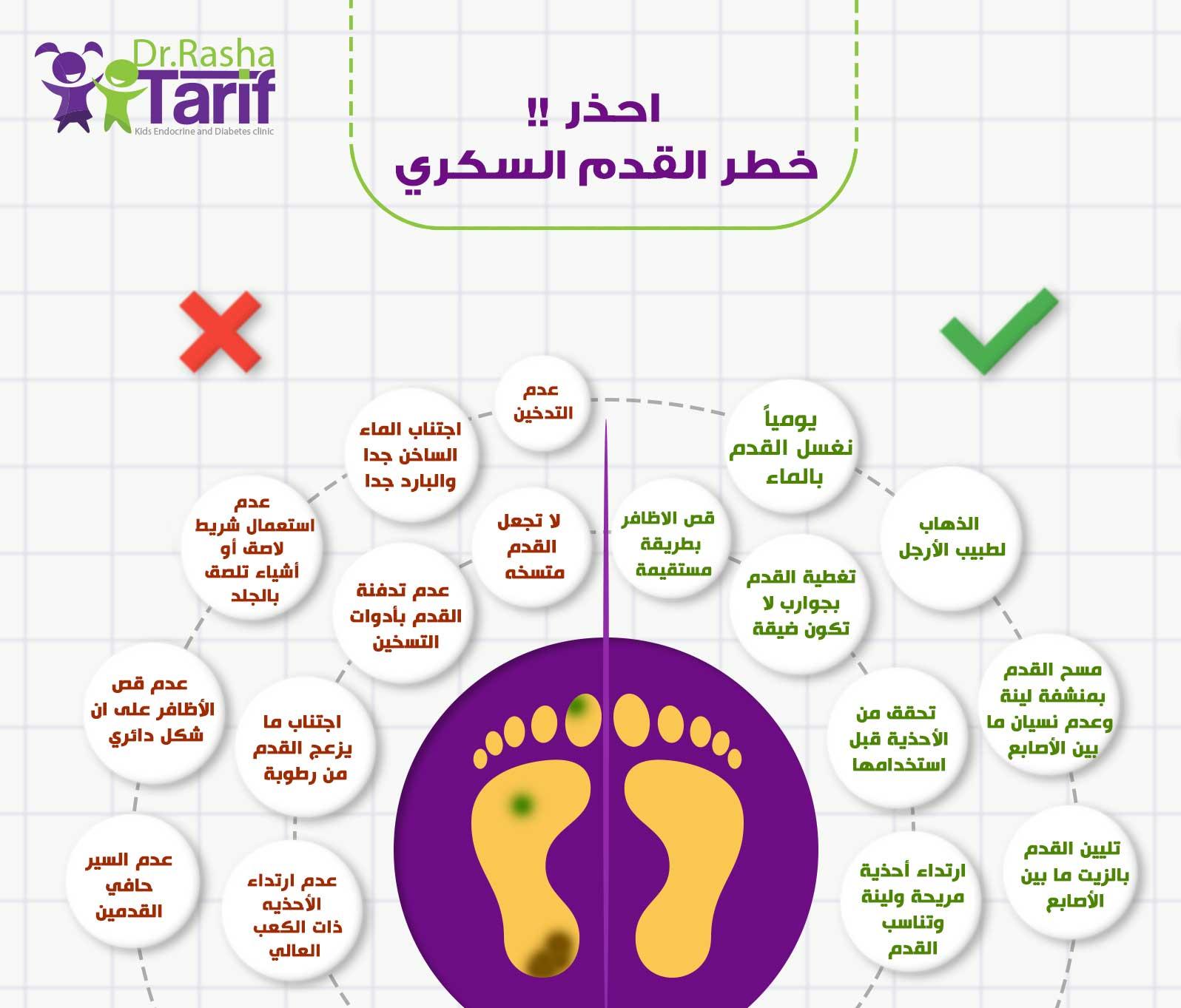 خطر القدم السكري